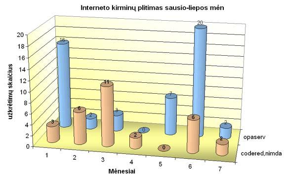 kirminai-2003-I.jpg