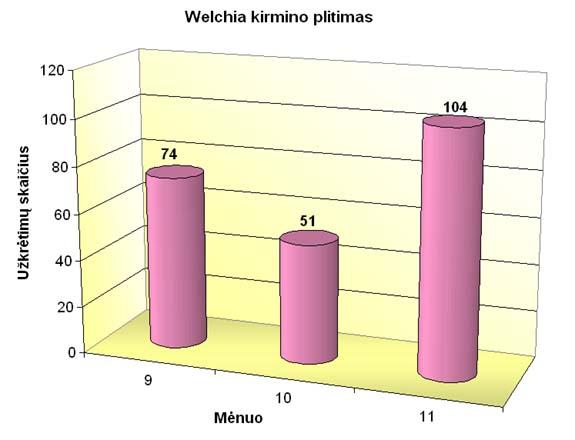 kirminai-2003-III.jpg