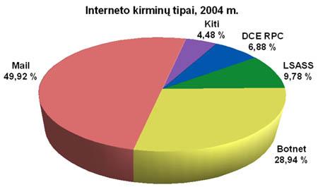 kirminai-2004.jpg
