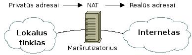 http://cert.litnet.lt/wp-content/uploads/2015/05/nat.png