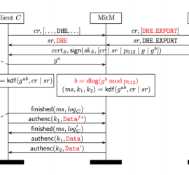https-weakdh-org-imperfect-forward-secrecy-pdf-2015-05-21-01-19-48